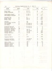 rama voters 10 220x300 - RAMA VOTERS LIST 1953