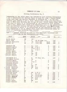 rama voters 11 220x300 - RAMA VOTERS LIST 1953