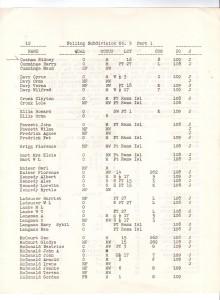 rama voters 12 220x300 - RAMA VOTERS LIST 1953