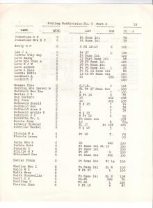 rama voters 15 220x300 - RAMA VOTERS LIST 1953