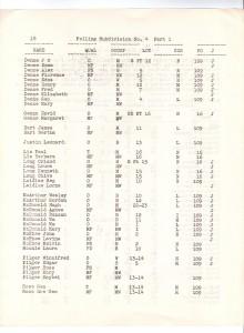 rama voters 18 220x300 - RAMA VOTERS LIST 1953
