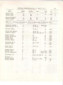 rama voters 19 220x300 - RAMA VOTERS LIST 1953