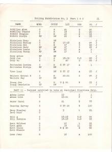 rama voters 21 220x300 - RAMA VOTERS LIST 1953