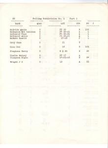 rama voters 22 220x300 - RAMA VOTERS LIST 1953