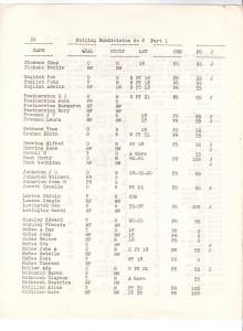 rama voters 24 220x300 - RAMA VOTERS LIST 1953