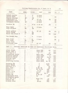 rama voters 25 220x300 - RAMA VOTERS LIST 1953