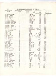 rama voters 26 220x300 - RAMA VOTERS LIST 1953