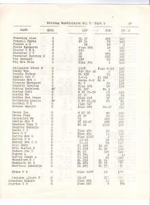 rama voters 27 220x300 - RAMA VOTERS LIST 1953