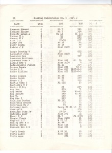 rama voters 28 220x300 - RAMA VOTERS LIST 1953