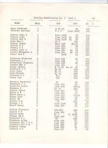 rama voters 29 220x300 - RAMA VOTERS LIST 1953