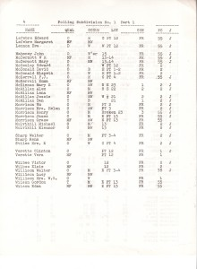 rama voters 4 220x300 - RAMA VOTERS LIST 1953