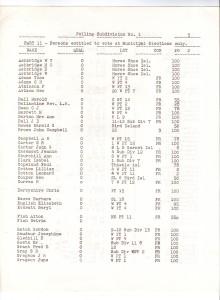 rama voters 5 220x300 - RAMA VOTERS LIST 1953