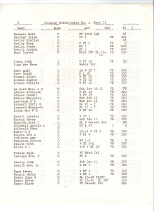 rama voters 6 220x300 - RAMA VOTERS LIST 1953