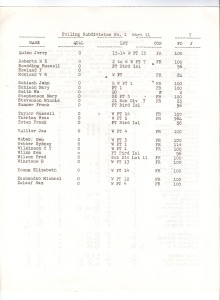 rama voters 7 220x300 - RAMA VOTERS LIST 1953