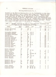 rama voters 8 220x300 - RAMA VOTERS LIST 1953