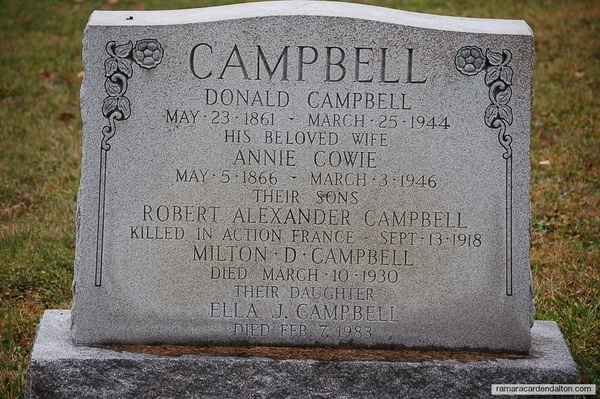Pte. Robert Alexander CAMPBELL, K.I.A.