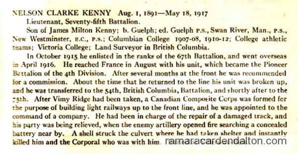 Nelson Clarke Kenny