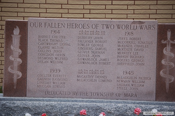 Mara Twp. Cenotaph