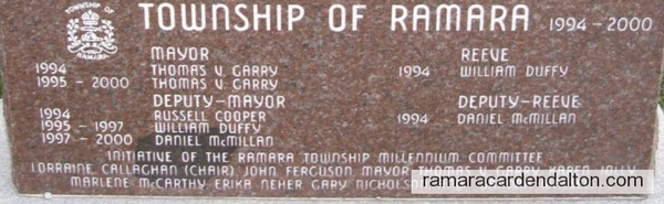 Transition Team 1994-2000