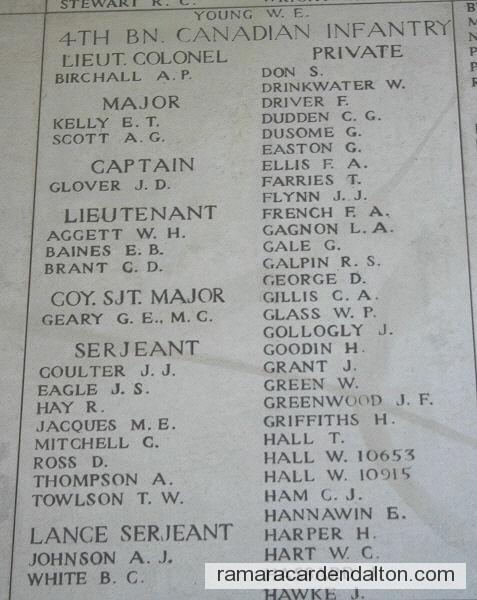 Captain John Donald GLOVER- K.I.A. -Second Battle of Ypres