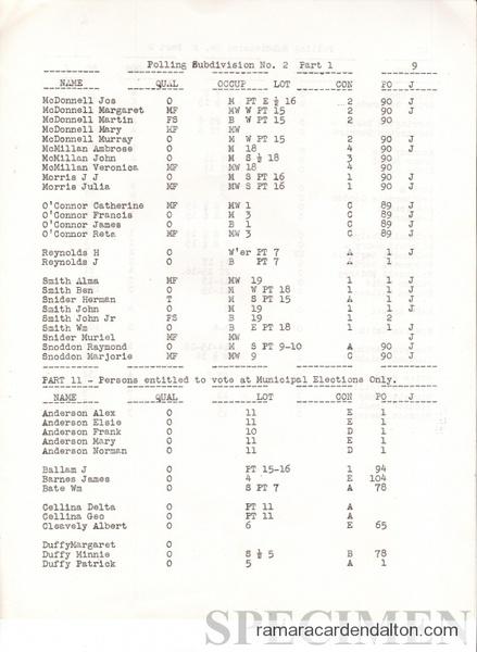 View the album Rama Voter Lists 1953