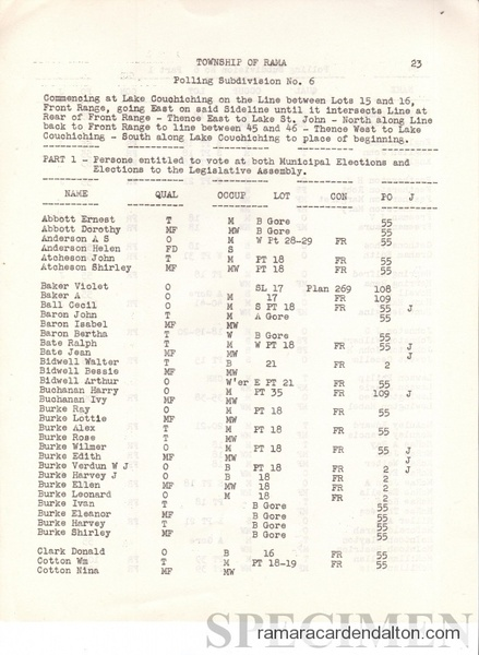 View the album Rama Voter Lists 1953