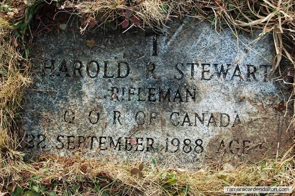 Harold Robert STEWART