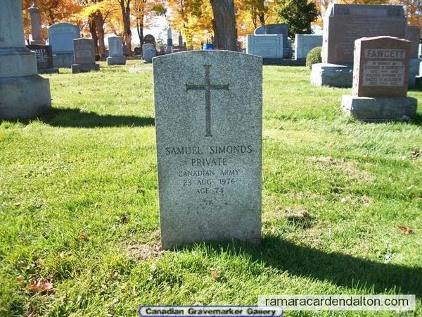 Samuel SIMONDS