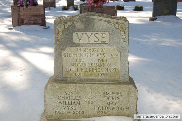 Stephen Guy VYSE, M.M.