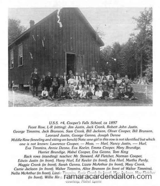 Cooper Falls SS # 4, 1897