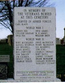 Dalrymple Memorial
