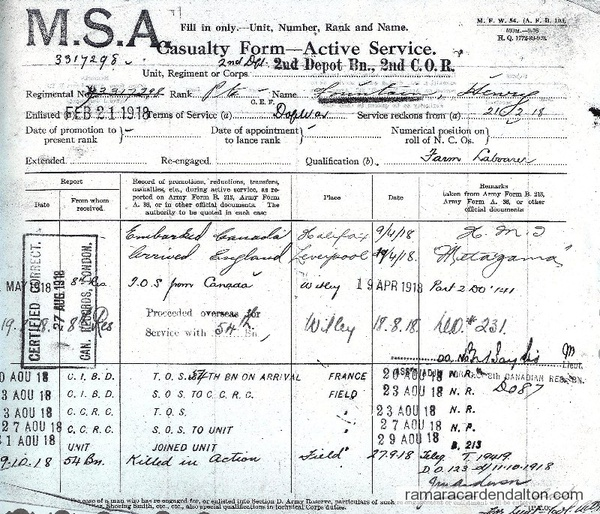 Casualty Form for Henry Fountain WW1