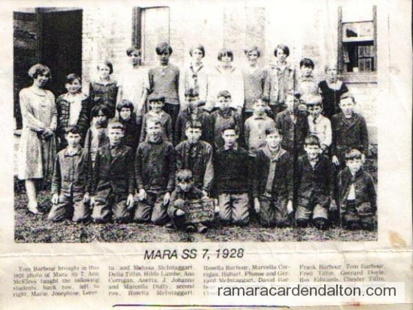 Dungannon--1928
