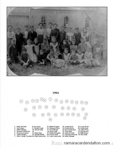 Class of 1904